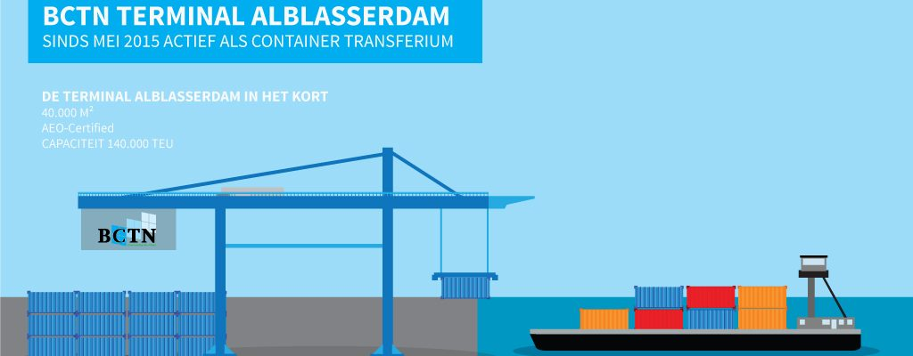 Terminal Alblasserdam